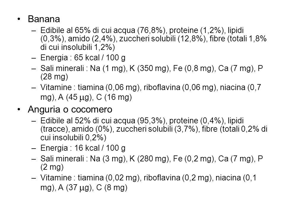 Banana Anguria o cocomero