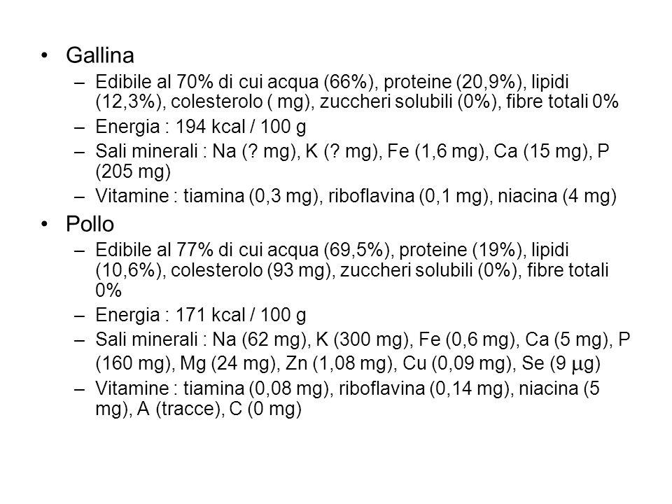 Gallina Edibile al 70% di cui acqua (66%), proteine (20,9%), lipidi (12,3%), colesterolo ( mg), zuccheri solubili (0%), fibre totali 0%
