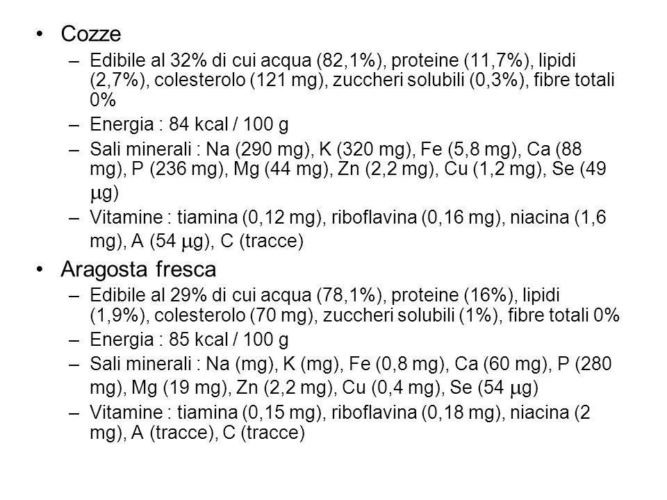 Cozze Edibile al 32% di cui acqua (82,1%), proteine (11,7%), lipidi (2,7%), colesterolo (121 mg), zuccheri solubili (0,3%), fibre totali 0%