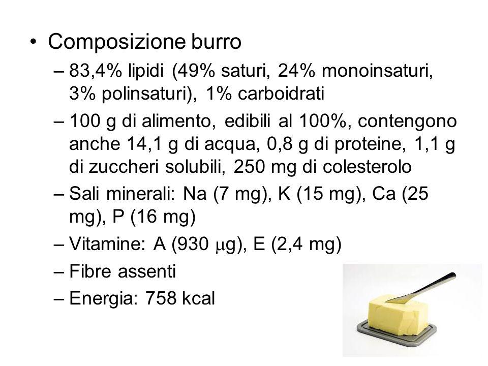 Composizione burro 83,4% lipidi (49% saturi, 24% monoinsaturi, 3% polinsaturi), 1% carboidrati.