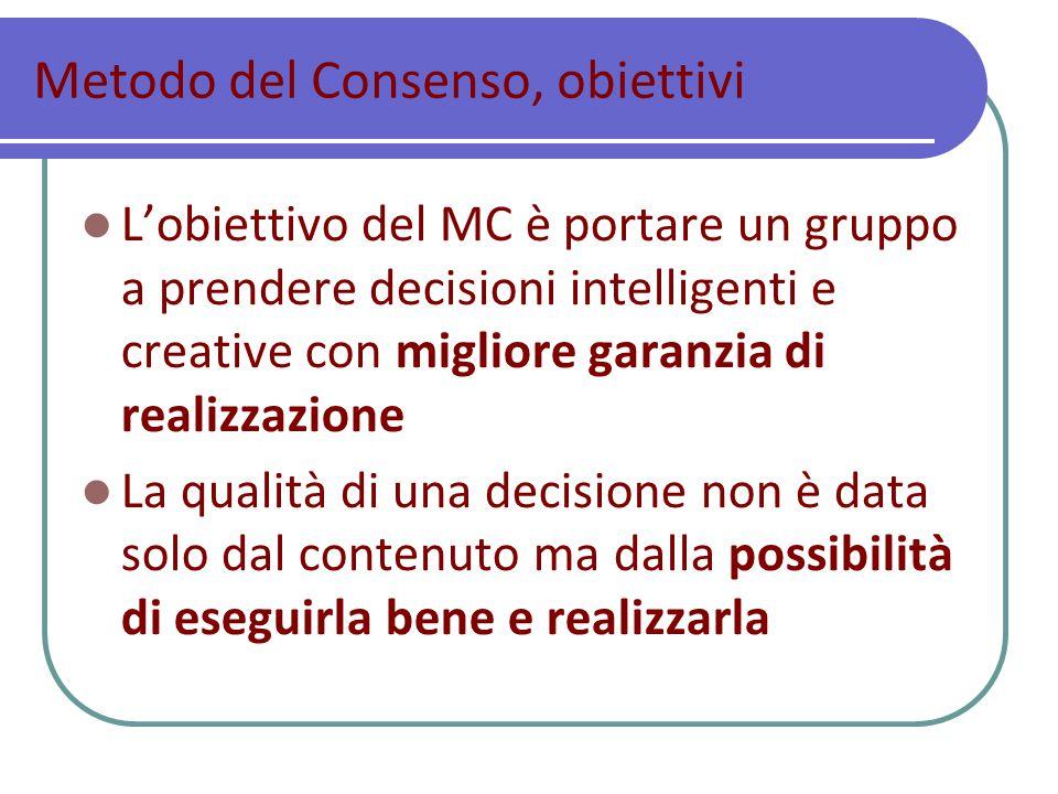 Metodo del Consenso, obiettivi