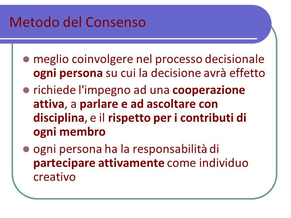 Metodo del Consenso meglio coinvolgere nel processo decisionale ogni persona su cui la decisione avrà effetto.