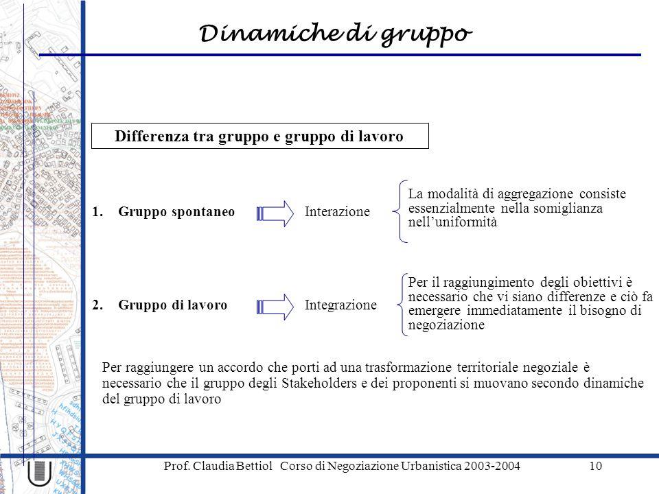 Differenza tra gruppo e gruppo di lavoro
