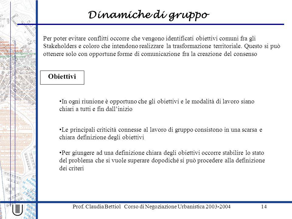Prof. Claudia Bettiol Corso di Negoziazione Urbanistica 2003-2004