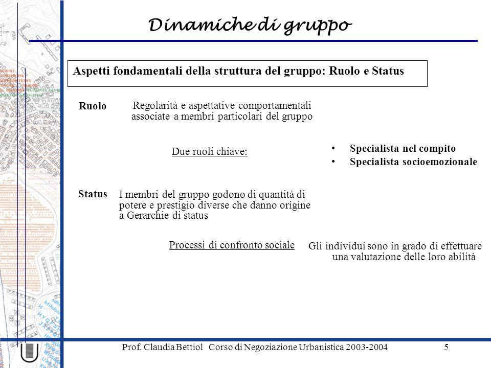 Aspetti fondamentali della struttura del gruppo: Ruolo e Status
