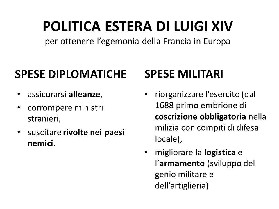 POLITICA ESTERA DI LUIGI XIV per ottenere l'egemonia della Francia in Europa