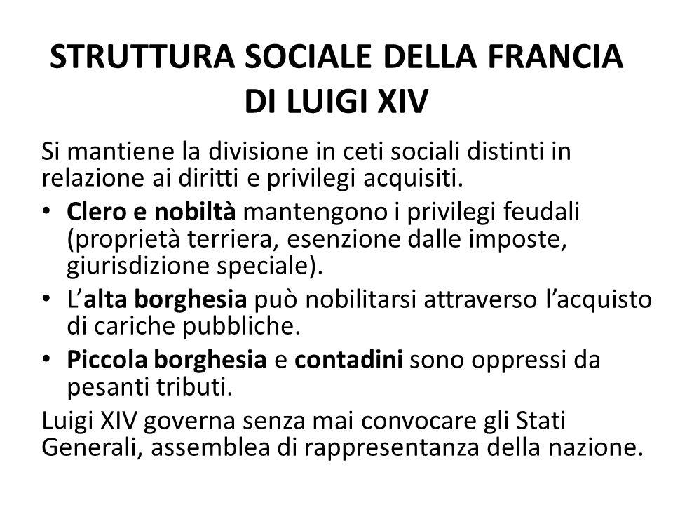 STRUTTURA SOCIALE DELLA FRANCIA DI LUIGI XIV