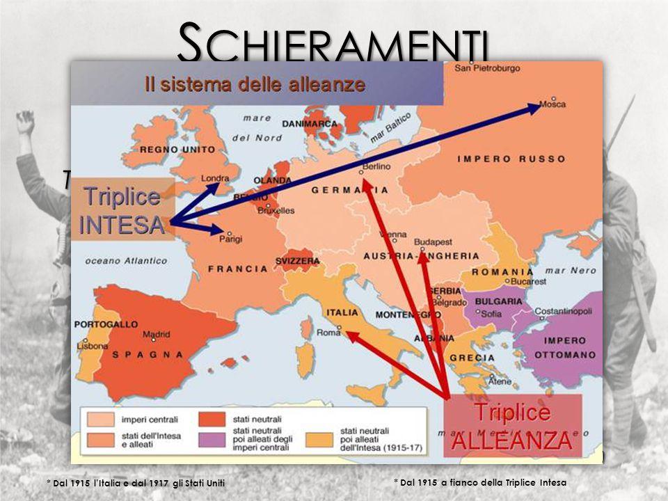 Schieramenti Triplice Intesa Triplice Alleanza Inghilterra Austria