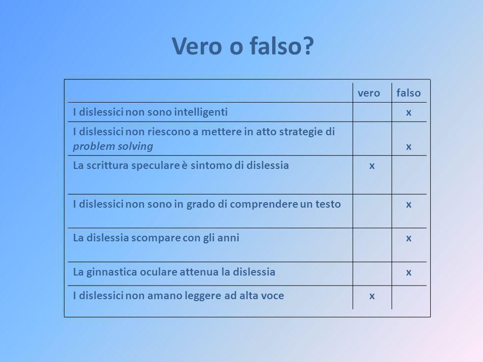 Vero o falso vero falso I dislessici non sono intelligenti x