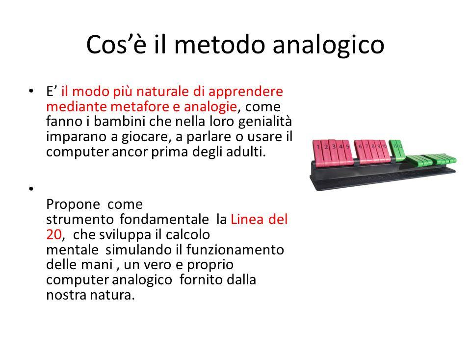 Cos'è il metodo analogico