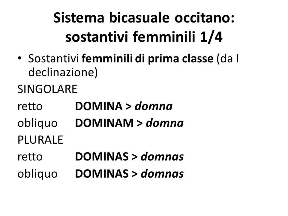 Sistema bicasuale occitano: sostantivi femminili 1/4