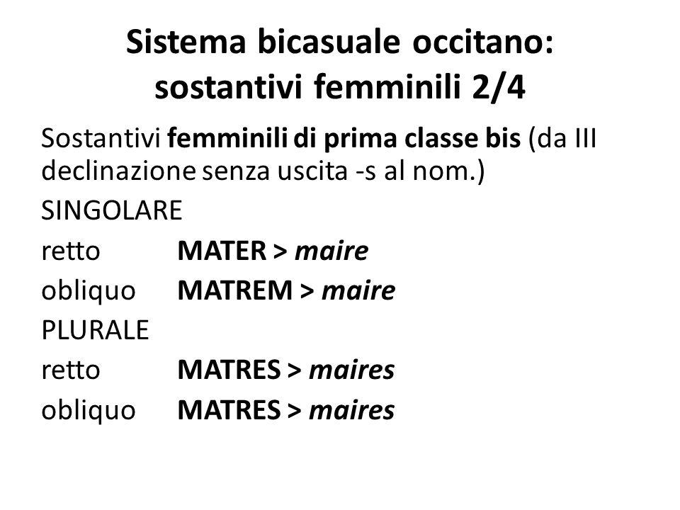 Sistema bicasuale occitano: sostantivi femminili 2/4