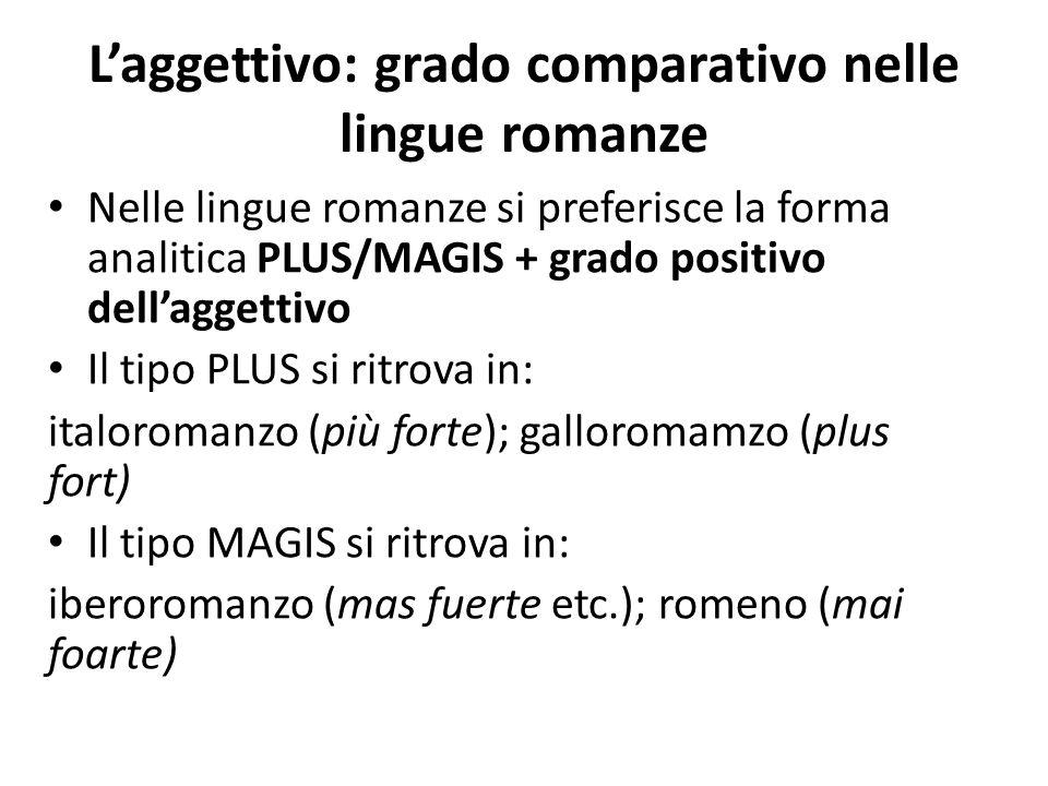 L'aggettivo: grado comparativo nelle lingue romanze