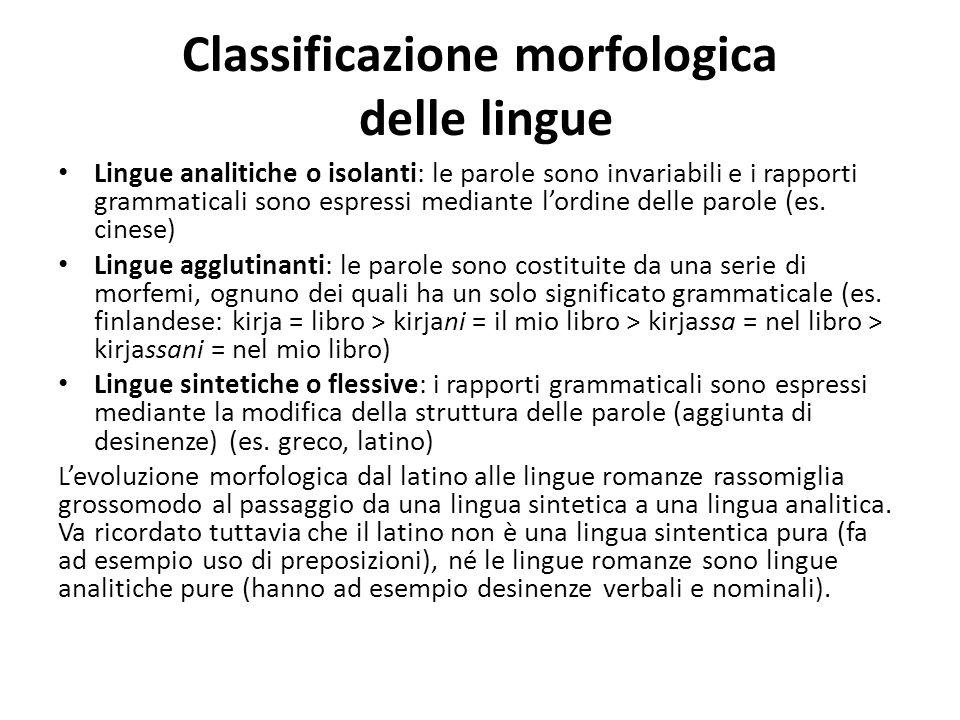 Classificazione morfologica delle lingue