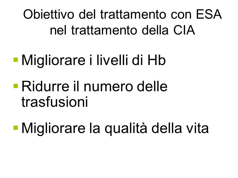Obiettivo del trattamento con ESA nel trattamento della CIA