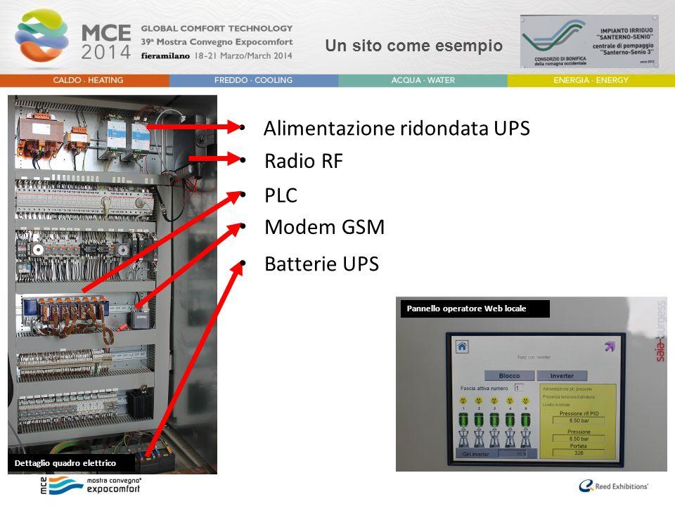 Alimentazione ridondata UPS Radio RF