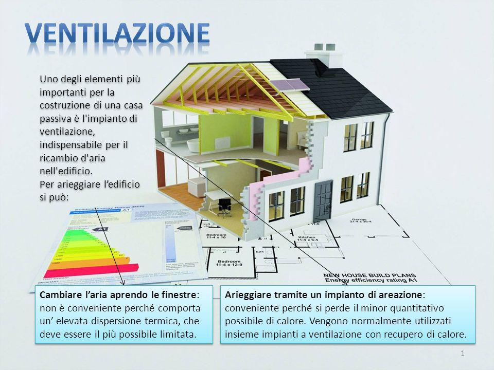 Ventilazione uno degli elementi pi importanti per la for Che disegna progetti per le case