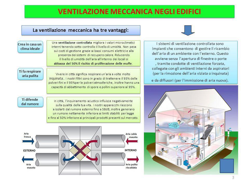 Ventilazione uno degli elementi pi importanti per la for Costruire uno stimatore dei costi della casa