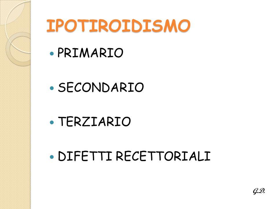 IPOTIROIDISMO PRIMARIO SECONDARIO TERZIARIO DIFETTI RECETTORIALI G.D.