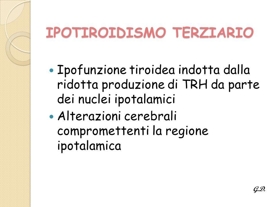 IPOTIROIDISMO TERZIARIO