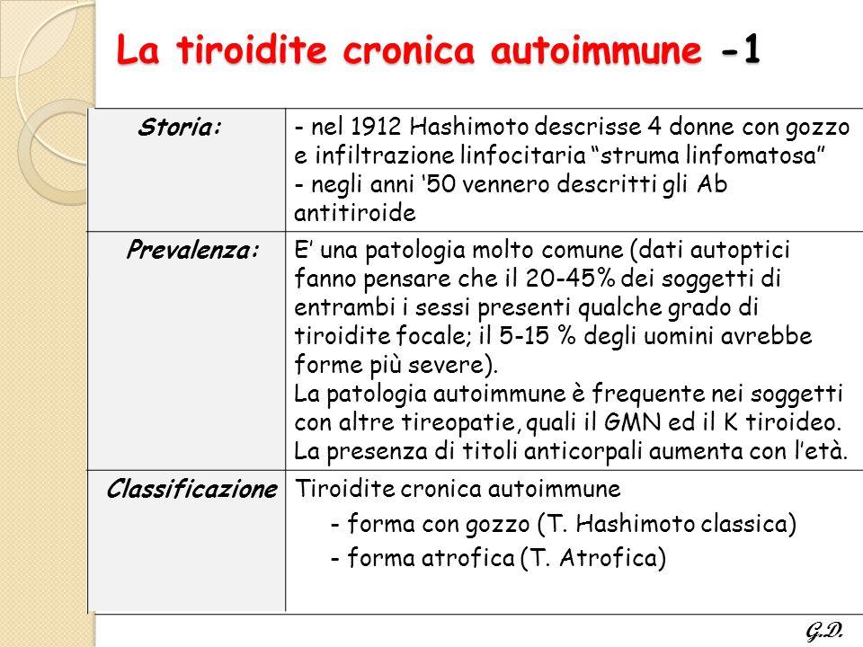 La tiroidite cronica autoimmune -1