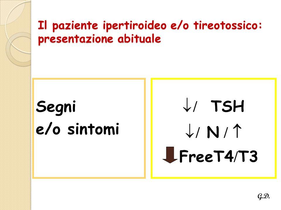 Il paziente ipertiroideo e/o tireotossico: presentazione abituale