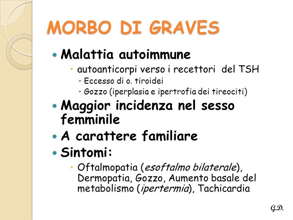 MORBO DI GRAVES Malattia autoimmune