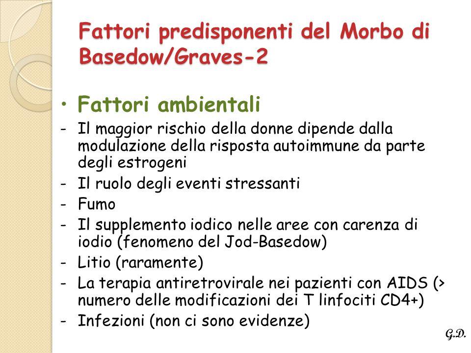Fattori predisponenti del Morbo di Basedow/Graves-2