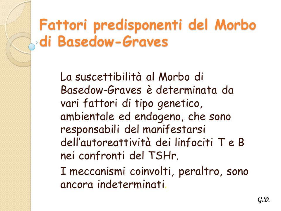 Fattori predisponenti del Morbo di Basedow-Graves