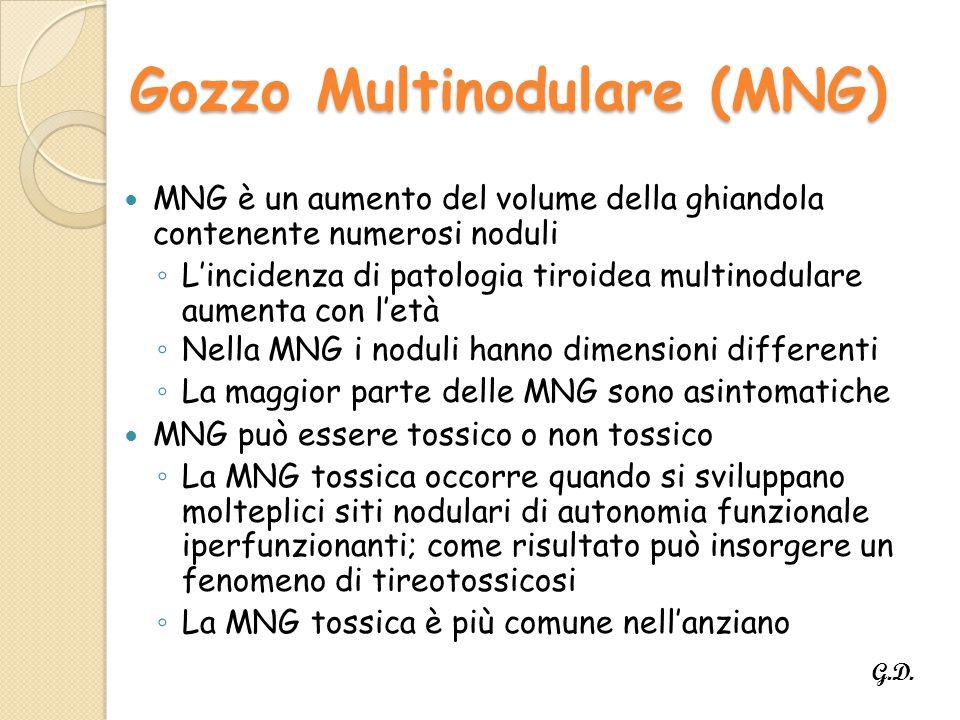 Gozzo Multinodulare (MNG)
