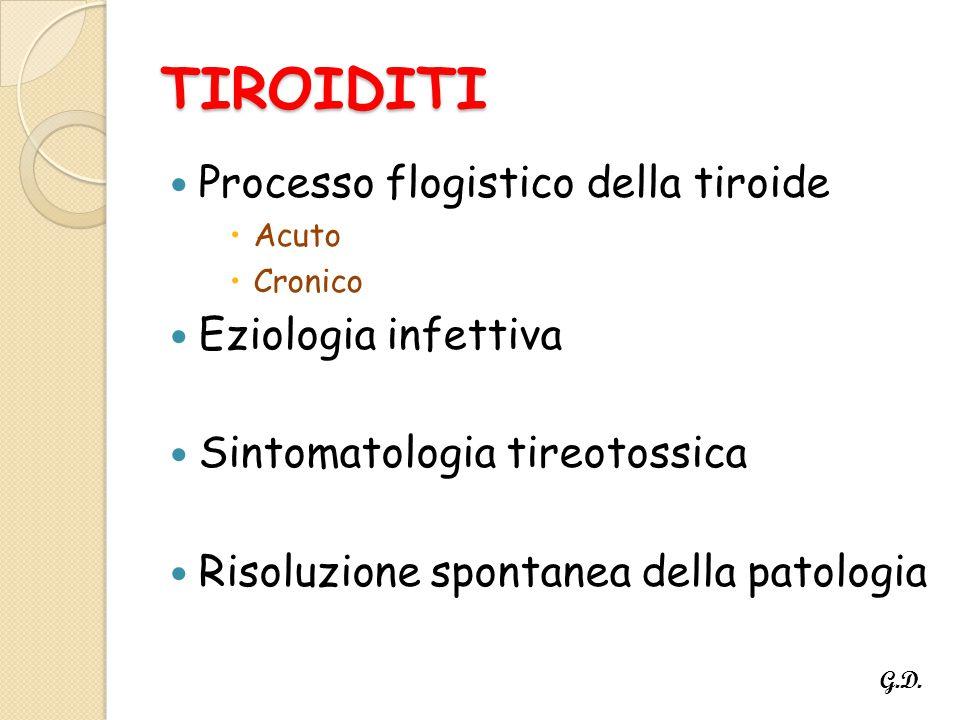 TIROIDITI Processo flogistico della tiroide Eziologia infettiva