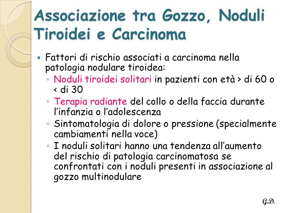 Associazione tra Gozzo, Noduli Tiroidei e Carcinoma