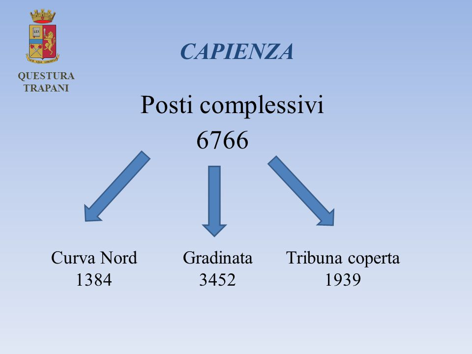 6766 CAPIENZA Posti complessivi Curva Nord 1384 Gradinata 3452