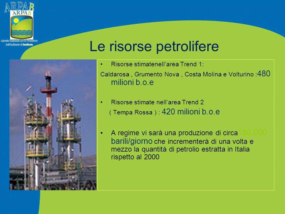 Le risorse petrolifere