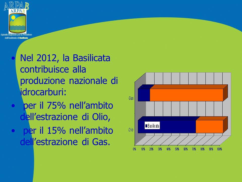 Nel 2012, la Basilicata contribuisce alla produzione nazionale di idrocarburi: