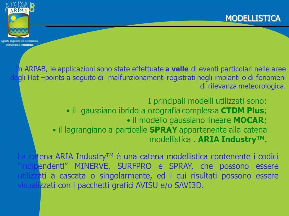 I principali modelli utilizzati sono: