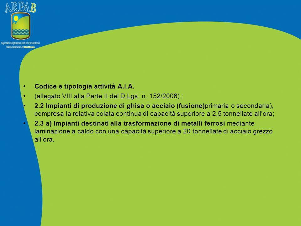 Codice e tipologia attività A.I.A.