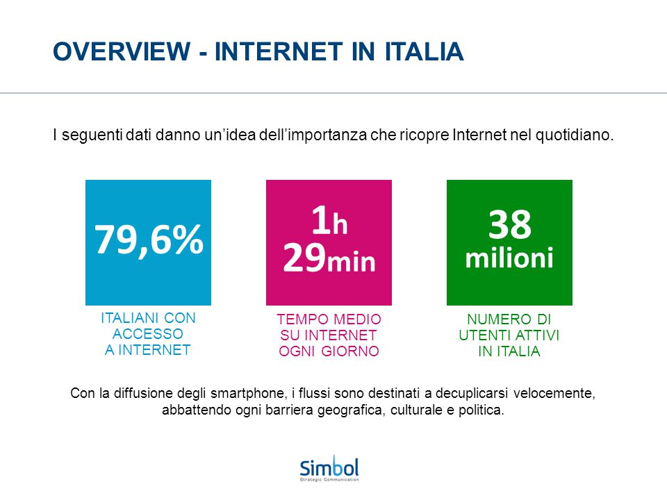 OVERVIEW - INTERNET IN ITALIA