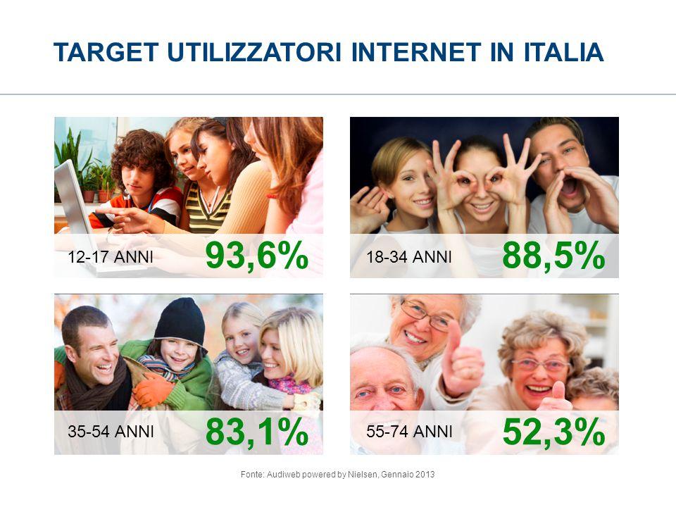 TARGET UTILIZZATORI INTERNET IN ITALIA