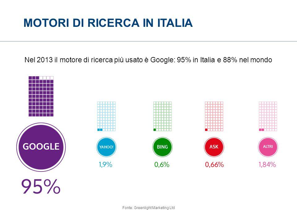 MOTORI DI RICERCA IN ITALIA