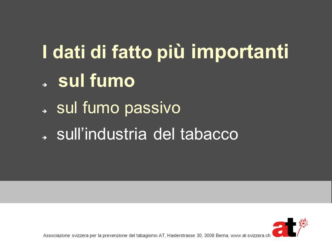 I dati di fatto più importanti sul fumo