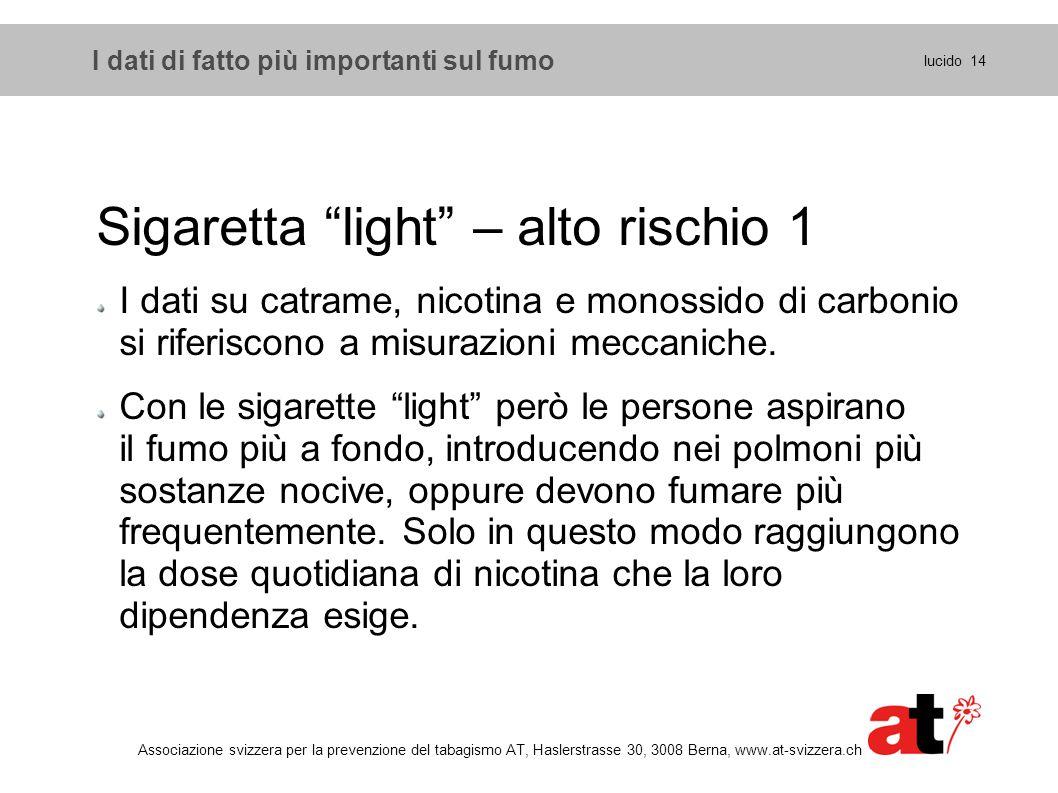 Sigaretta light – alto rischio 1