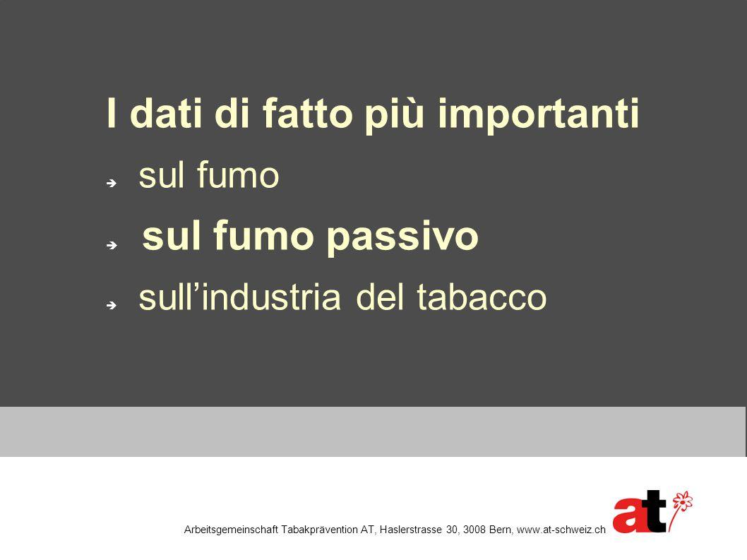 I dati di fatto più importanti sul fumo passivo