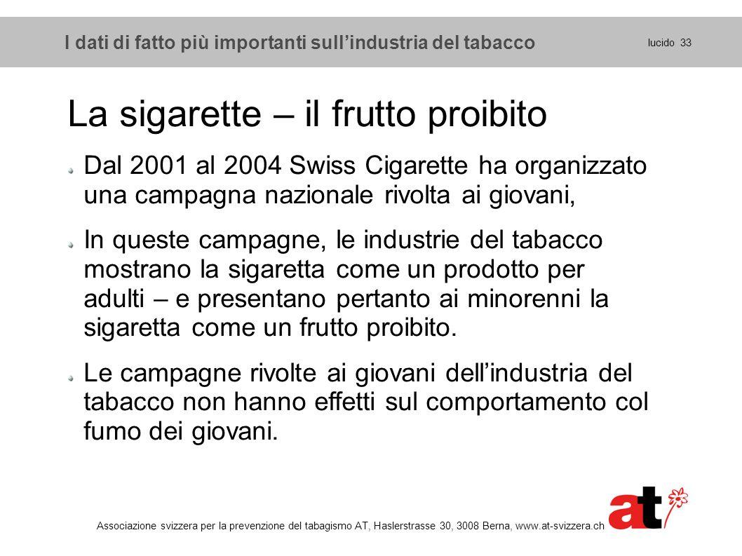 La sigarette – il frutto proibito