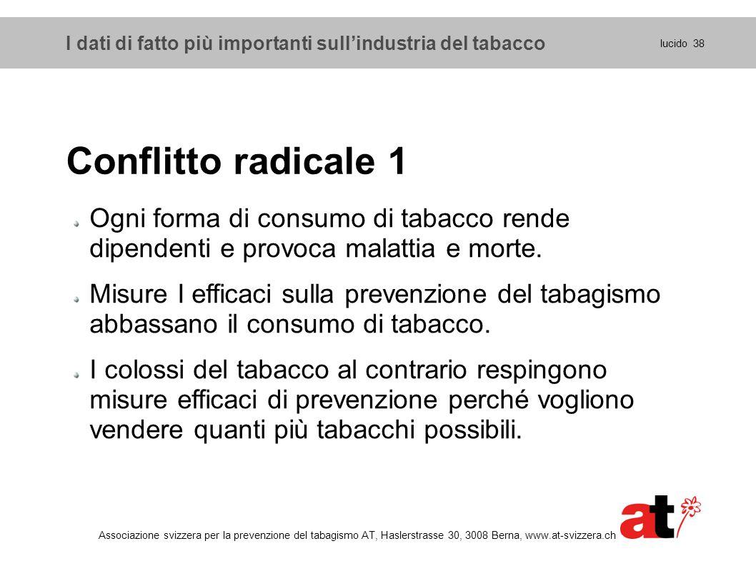 I dati di fatto più importanti sull'industria del tabacco