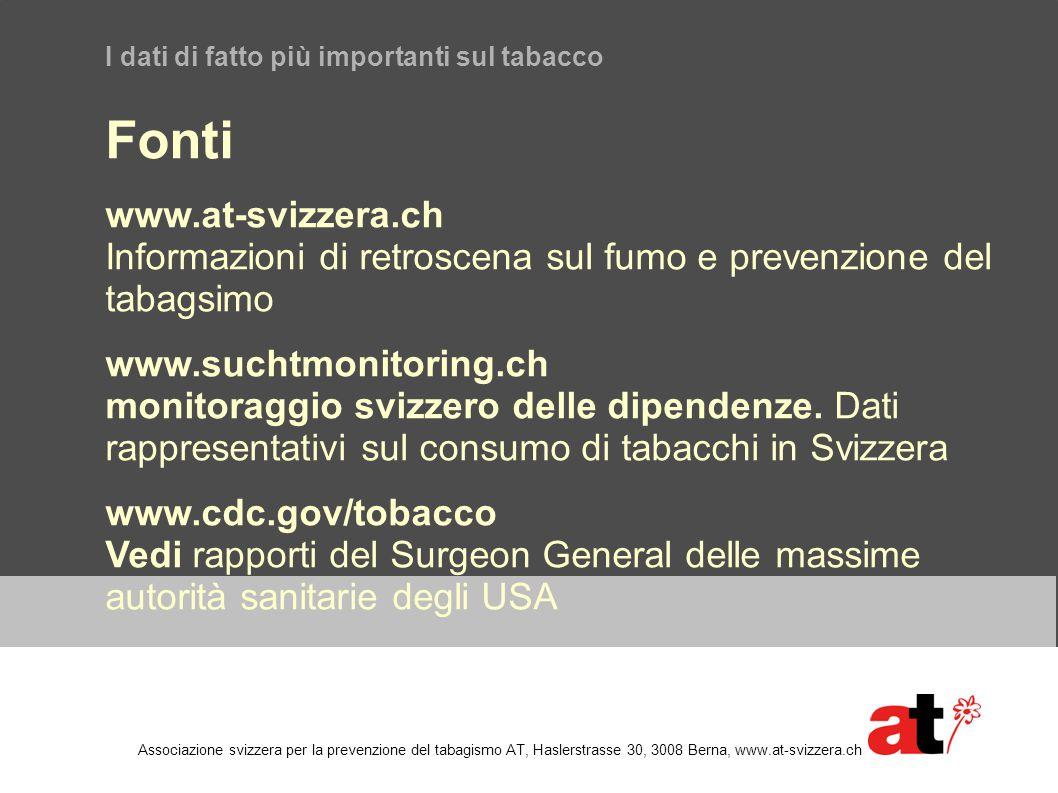 I dati di fatto più importanti sul tabacco