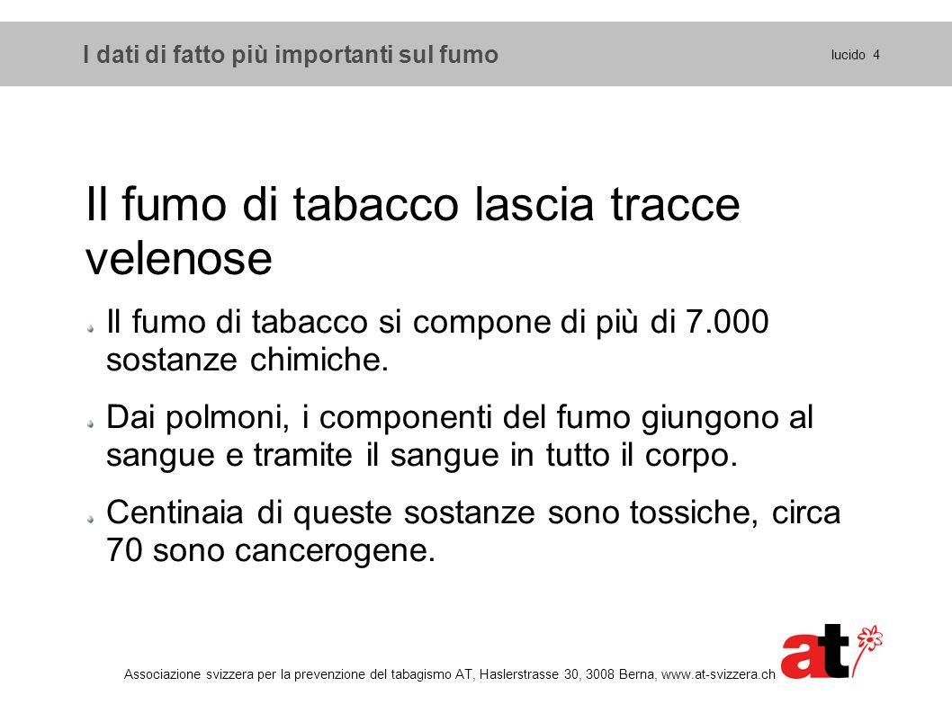 Il fumo di tabacco lascia tracce velenose