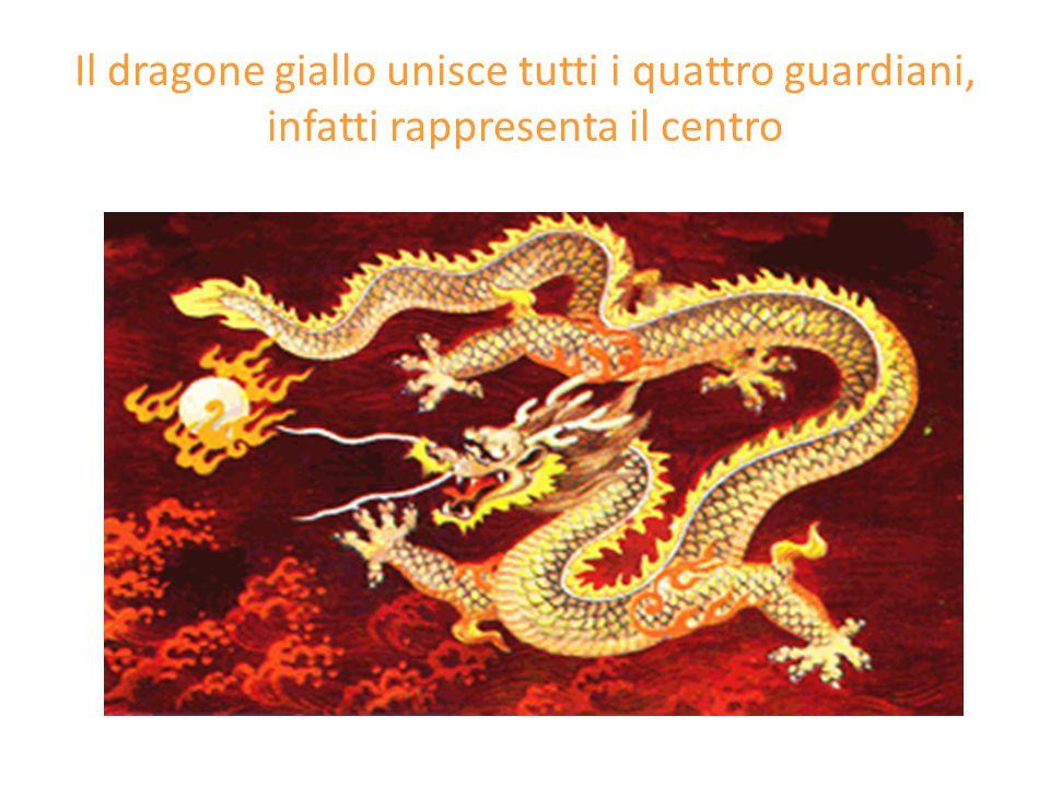 Il dragone giallo unisce tutti i quattro guardiani, infatti rappresenta il centro