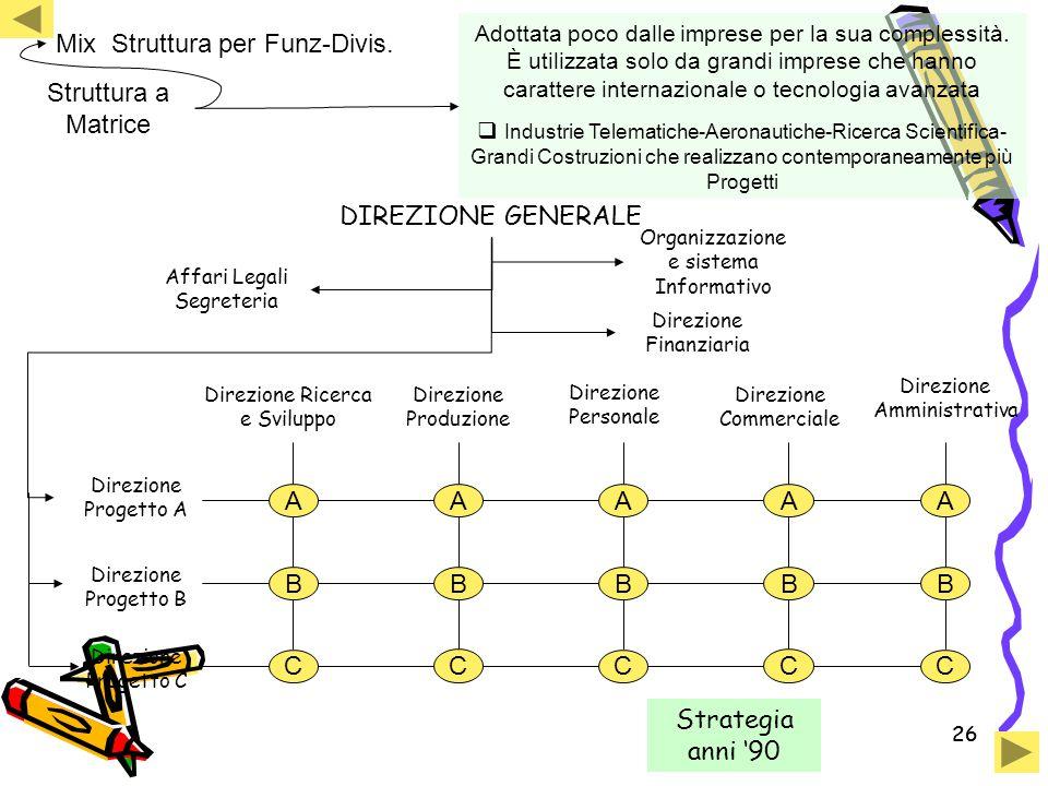 Mix Struttura per Funz-Divis.
