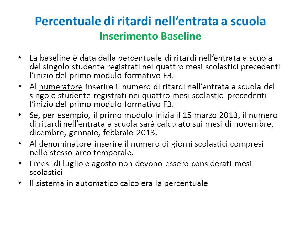 Percentuale di ritardi nell'entrata a scuola Inserimento Baseline